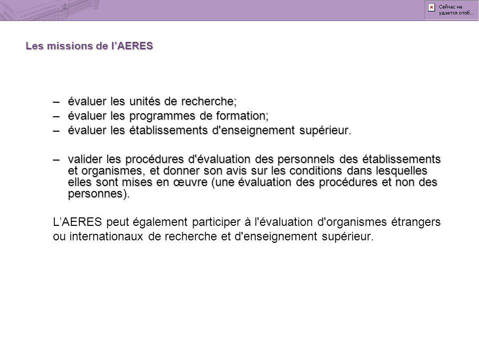 Les missions de lAERES –évaluer les unités de recherche; –évaluer les programmes de formation; –évaluer les établissements d'enseignement supérieur. –