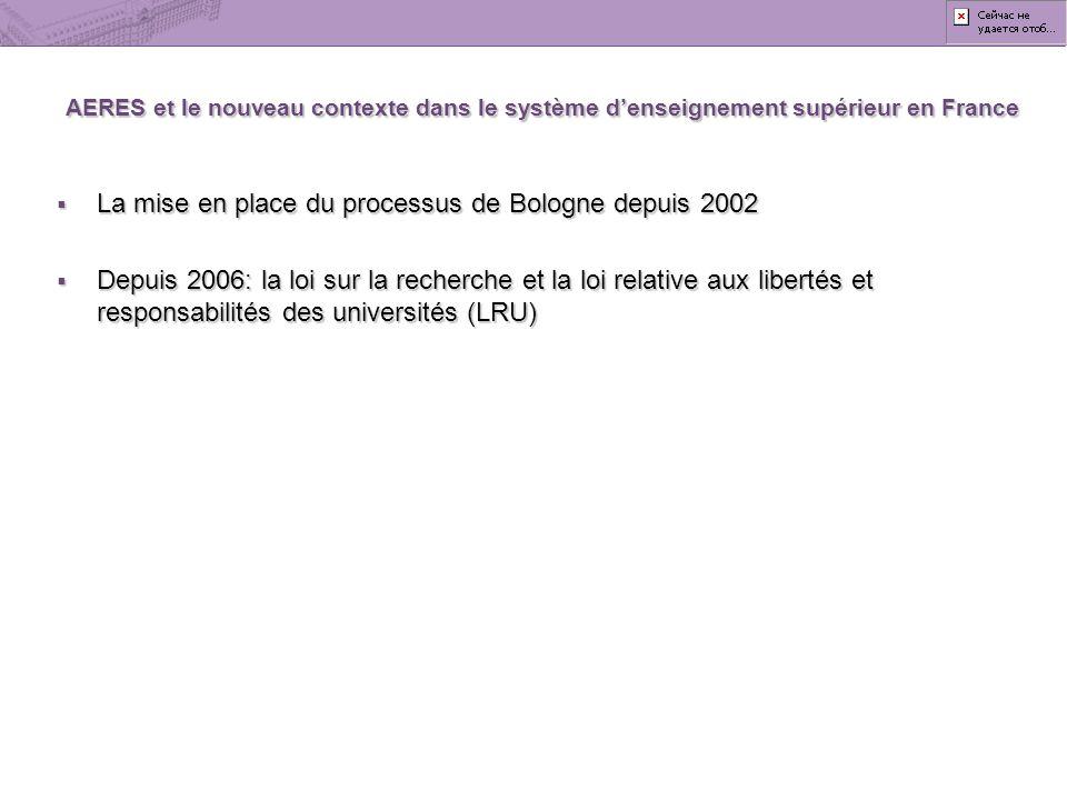 AERES et le nouveau contexte dans le système denseignement supérieur en France La mise en place du processus de Bologne depuis 2002 La mise en place d