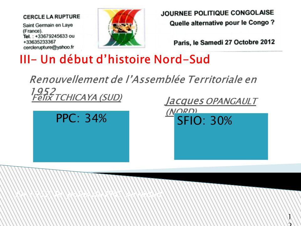 III- Un début dhistoire Nord-Sud Jacques OPANGAULT (NORD) 12 Renouvellement de lAssemblée Territoriale en 1952 PPC: 34% Félix TCHICAYA (SUD) SFIO: 30%