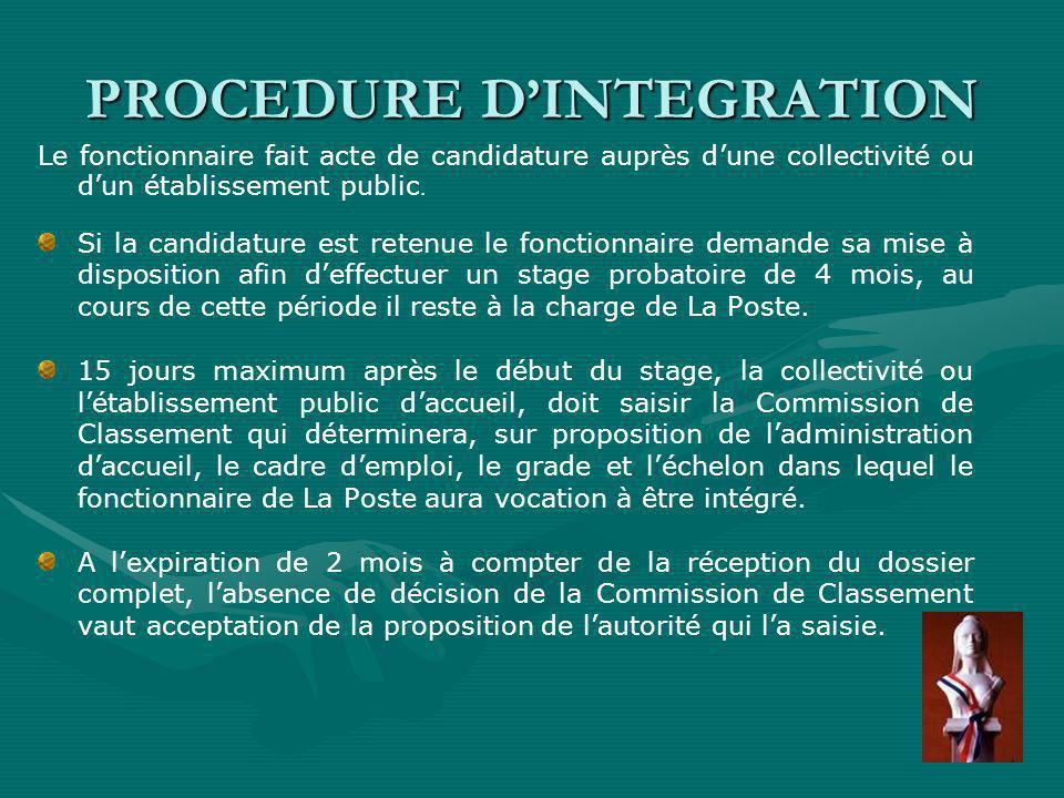 PROCEDURE DINTEGRATION Le fonctionnaire fait acte de candidature auprès dune collectivité ou dun établissement public.
