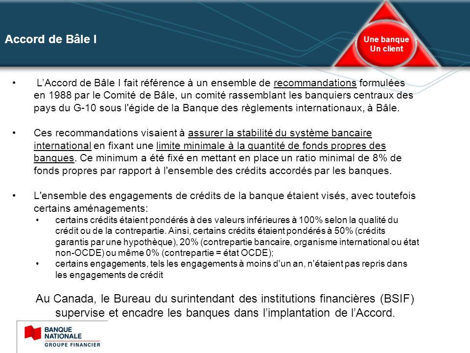 4 Une banque Un client Accord de Bâle II LAccord de Bâle II régit les règles détablissement du niveau des fonds propres obligatoires.
