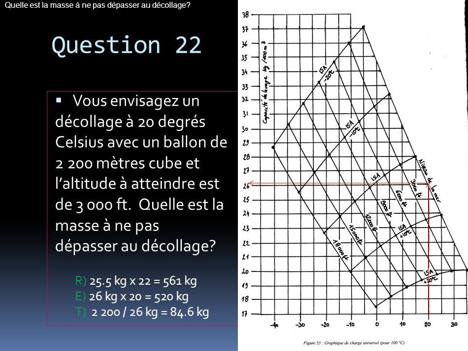 Question 22 Vous envisagez un décollage à 20 degrés Celsius avec un ballon de 2 200 mètres cube et laltitude à atteindre est de 3 000 ft. Quelle est l