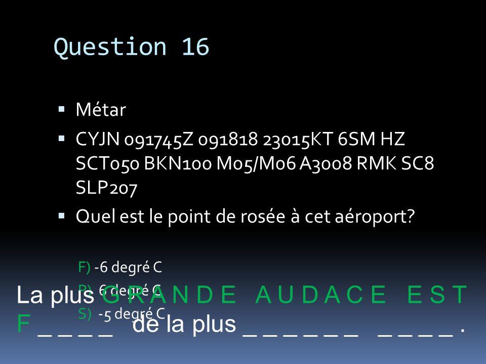 Question 16 Métar CYJN 091745Z 091818 23015KT 6SM HZ SCT050 BKN100 M05/M06 A3008 RMK SC8 SLP207 Quel est le point de rosée à cet aéroport? F) -6 degré