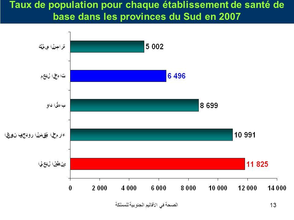 الصحة في الأقاليم الجنوبية للمملكة13 Taux de population pour chaque établissement de santé de base dans les provinces du Sud en 2007
