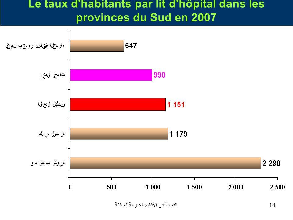 الصحة في الأقاليم الجنوبية للمملكة14 Le taux d'habitants par lit d'hôpital dans les provinces du Sud en 2007