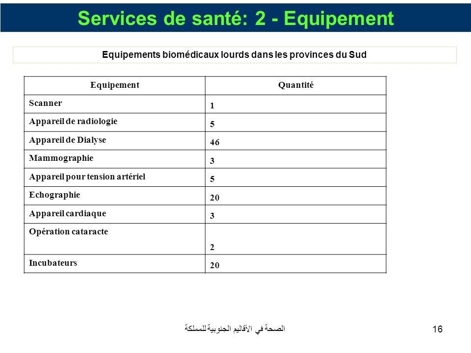 الصحة في الأقاليم الجنوبية للمملكة16 Services de santé: 2 - Equipement Equipements biomédicaux lourds dans les provinces du Sud EquipementQuantité Sca