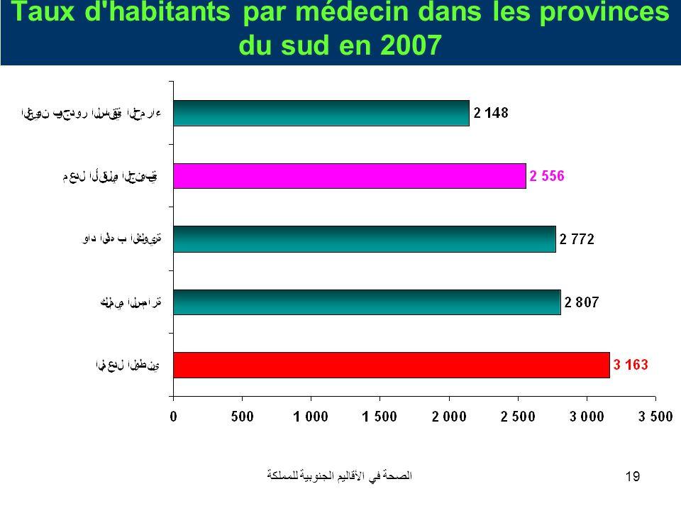 الصحة في الأقاليم الجنوبية للمملكة19 Taux d'habitants par médecin dans les provinces du sud en 2007