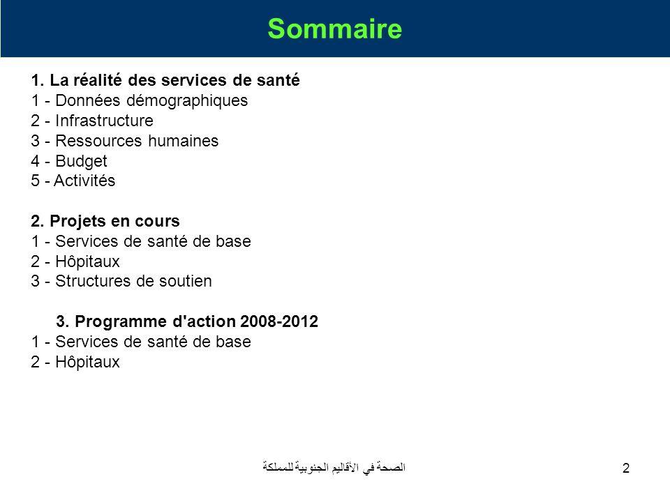 الصحة في الأقاليم الجنوبية للمملكة2 Sommaire 1. La réalité des services de santé 1 - Données démographiques 2 - Infrastructure 3 - Ressources humaines