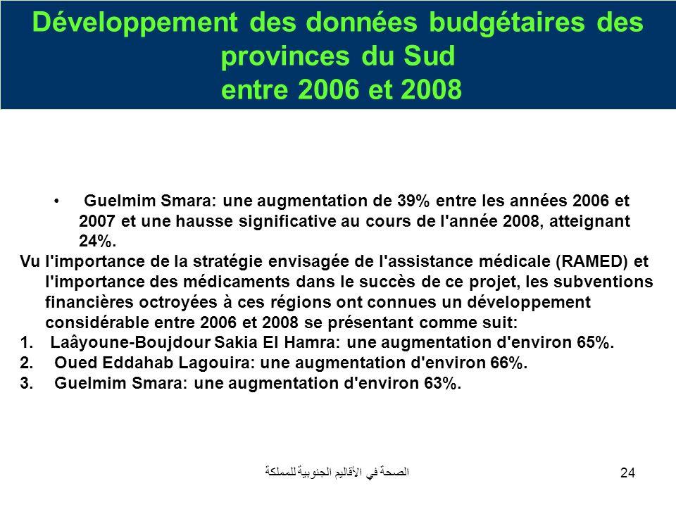 الصحة في الأقاليم الجنوبية للمملكة24 Guelmim Smara: une augmentation de 39% entre les années 2006 et 2007 et une hausse significative au cours de l'an