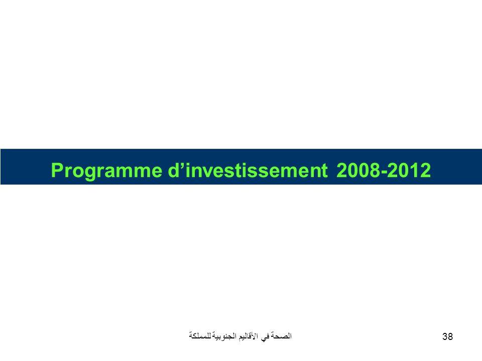 الصحة في الأقاليم الجنوبية للمملكة38 Programme dinvestissement 2008-2012