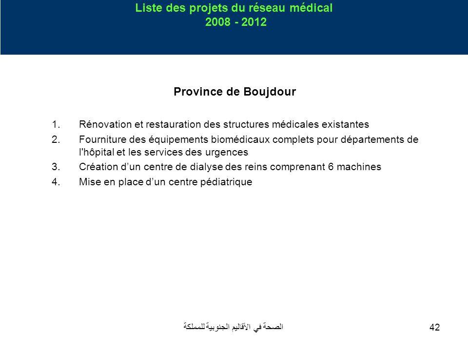 الصحة في الأقاليم الجنوبية للمملكة42 Province de Boujdour 1.Rénovation et restauration des structures médicales existantes 2.Fourniture des équipement