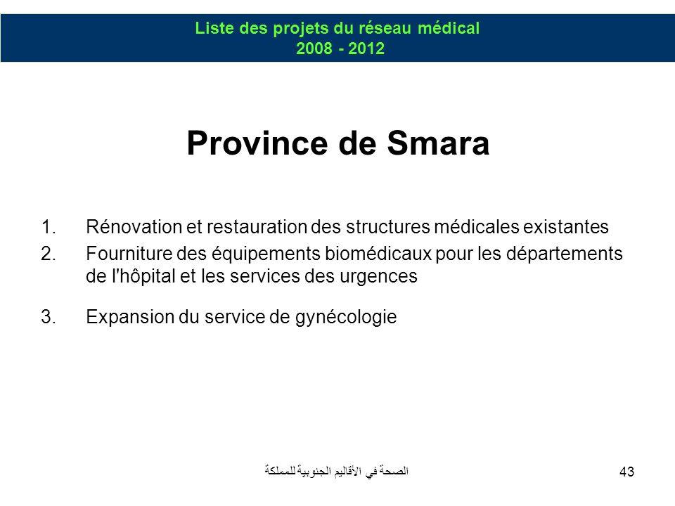 الصحة في الأقاليم الجنوبية للمملكة43 Province de Smara 1.Rénovation et restauration des structures médicales existantes 2.Fourniture des équipements b