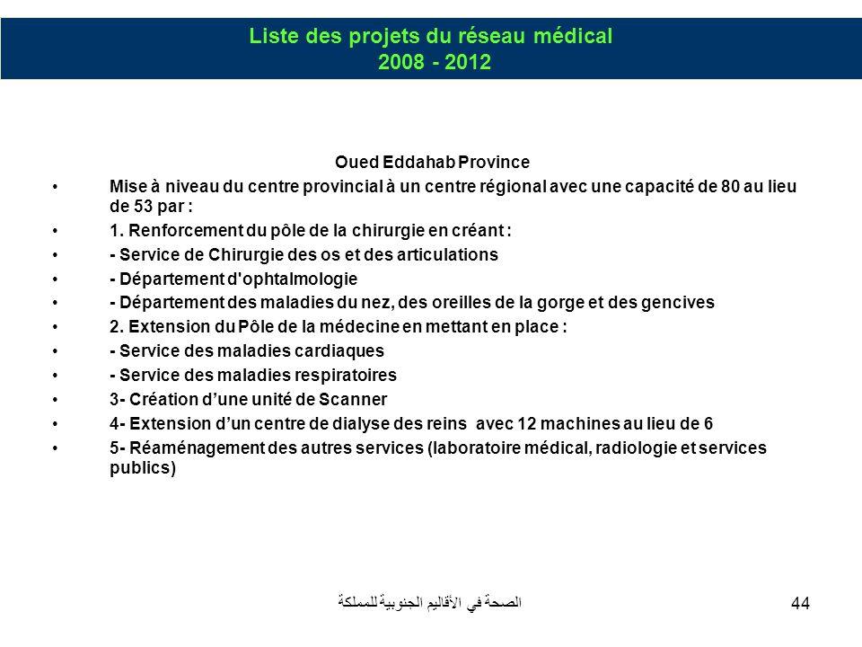 الصحة في الأقاليم الجنوبية للمملكة44 Oued Eddahab Province Mise à niveau du centre provincial à un centre régional avec une capacité de 80 au lieu de