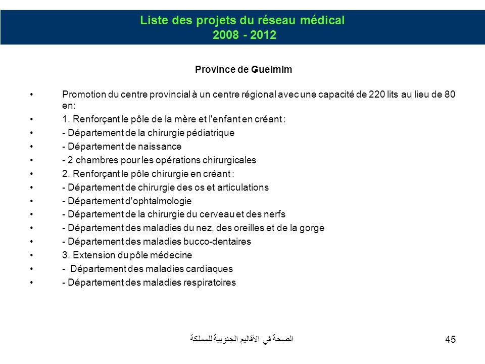 الصحة في الأقاليم الجنوبية للمملكة45 Province de Guelmim Promotion du centre provincial à un centre régional avec une capacité de 220 lits au lieu de