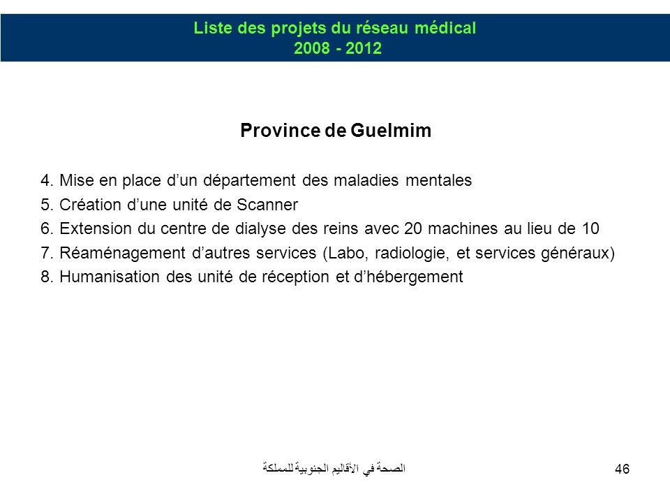 الصحة في الأقاليم الجنوبية للمملكة46 Province de Guelmim 4. Mise en place dun département des maladies mentales 5. Création dune unité de Scanner 6. E