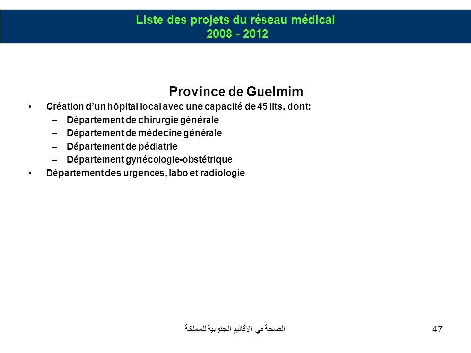 الصحة في الأقاليم الجنوبية للمملكة47 Province de Guelmim Création dun hôpital local avec une capacité de 45 lits, dont: –Département de chirurgie géné
