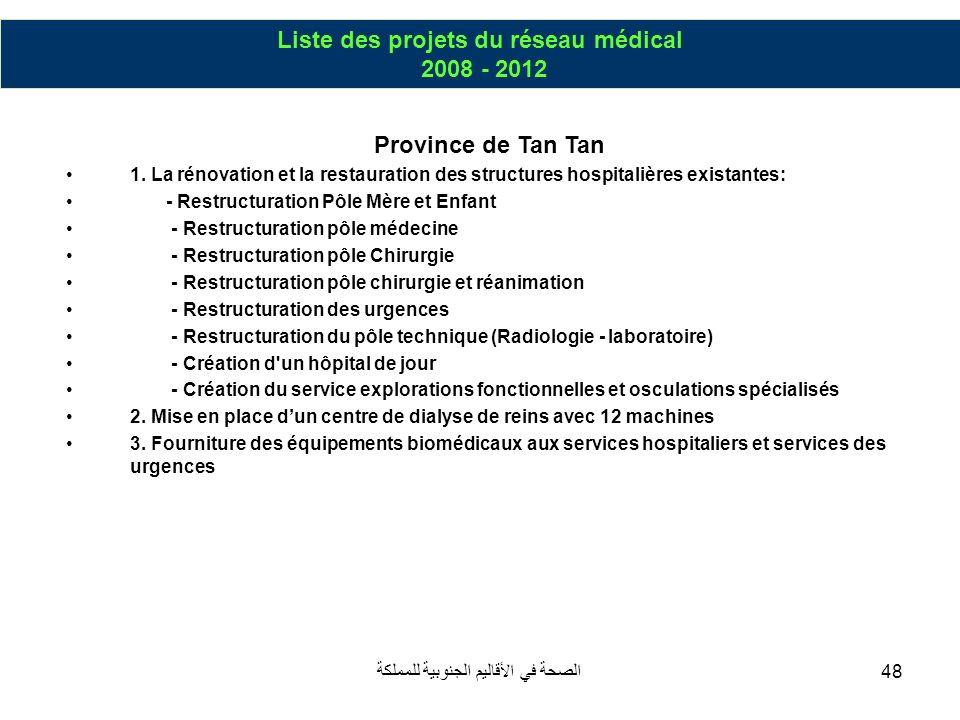 الصحة في الأقاليم الجنوبية للمملكة48 Province de Tan Tan 1. La rénovation et la restauration des structures hospitalières existantes: - Restructuratio