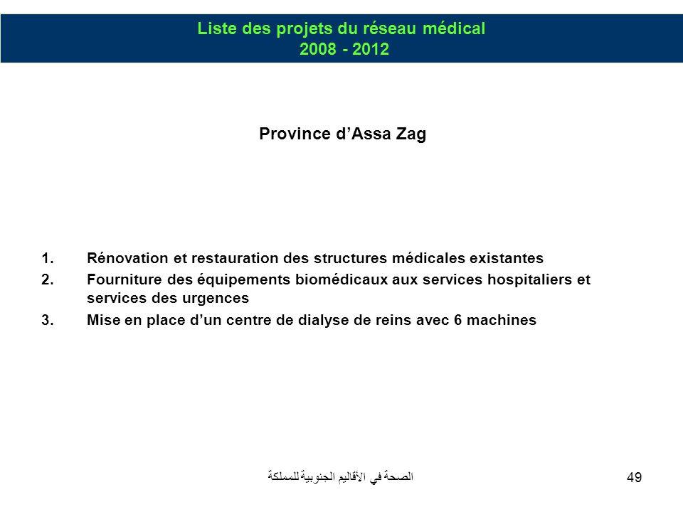 الصحة في الأقاليم الجنوبية للمملكة49 Province dAssa Zag 1.Rénovation et restauration des structures médicales existantes 2.Fourniture des équipements
