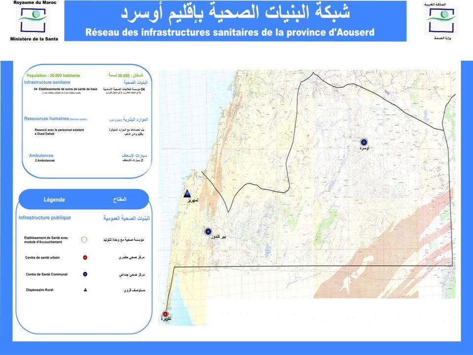 الصحة في الأقاليم الجنوبية للمملكة50 Total : 218.6 million dirhams التمويل حسب المصدر (126.9) (50.0) (11.7)( 30.0)