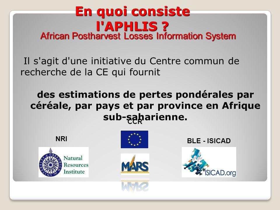 En quoi consiste l'APHLIS ? Il s'agit d'une initiative du Centre commun de recherche de la CE qui fournit des estimations de pertes pondérales par cér