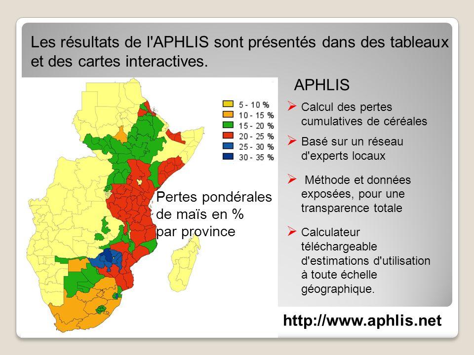 Pertes pondérales de maïs en % par province http://www.aphlis.net Les résultats de l'APHLIS sont présentés dans des tableaux et des cartes interactive