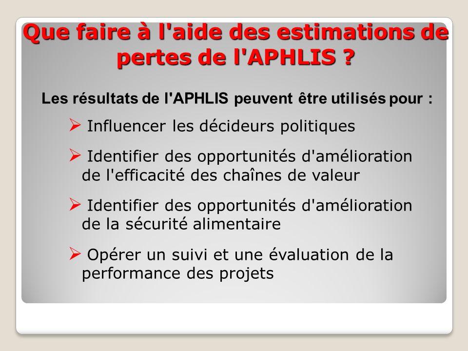 Que faire à l'aide des estimations de pertes de l'APHLIS ? Influencer les décideurs politiques Identifier des opportunités d'amélioration de l'efficac