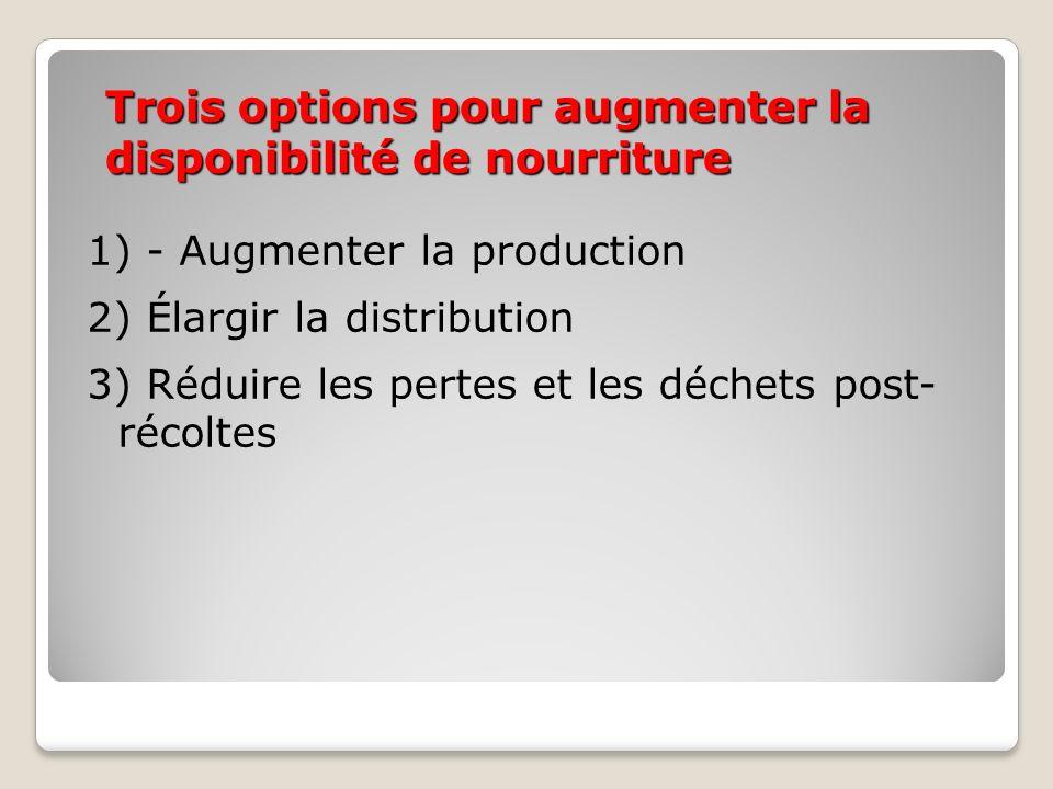 Trois options pour augmenter la disponibilité de nourriture 1) - Augmenter la production 2) Élargir la distribution 3) Réduire les pertes et les déche