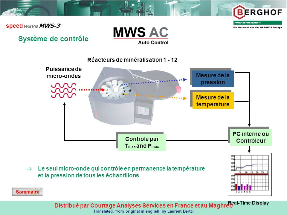 Distribué par Courtage Analyses Services en France et au Maghreb Translated, from original in english, by Laurent Bertal speed wave MWS-3 + Mesure de