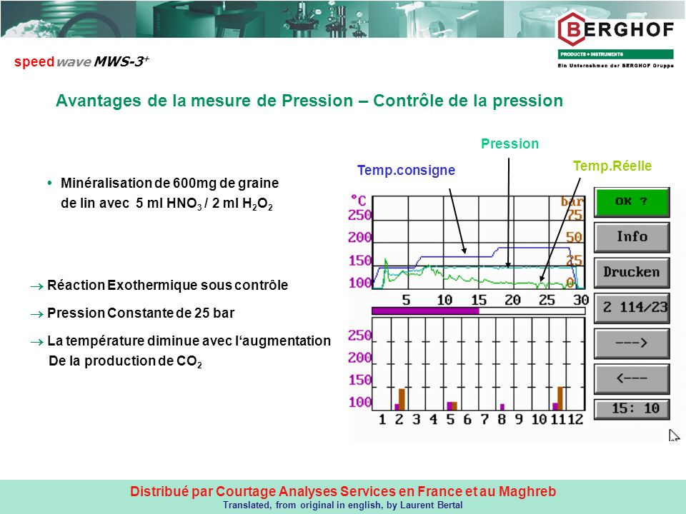 Distribué par Courtage Analyses Services en France et au Maghreb Translated, from original in english, by Laurent Bertal speed wave MWS-3 + Réaction E