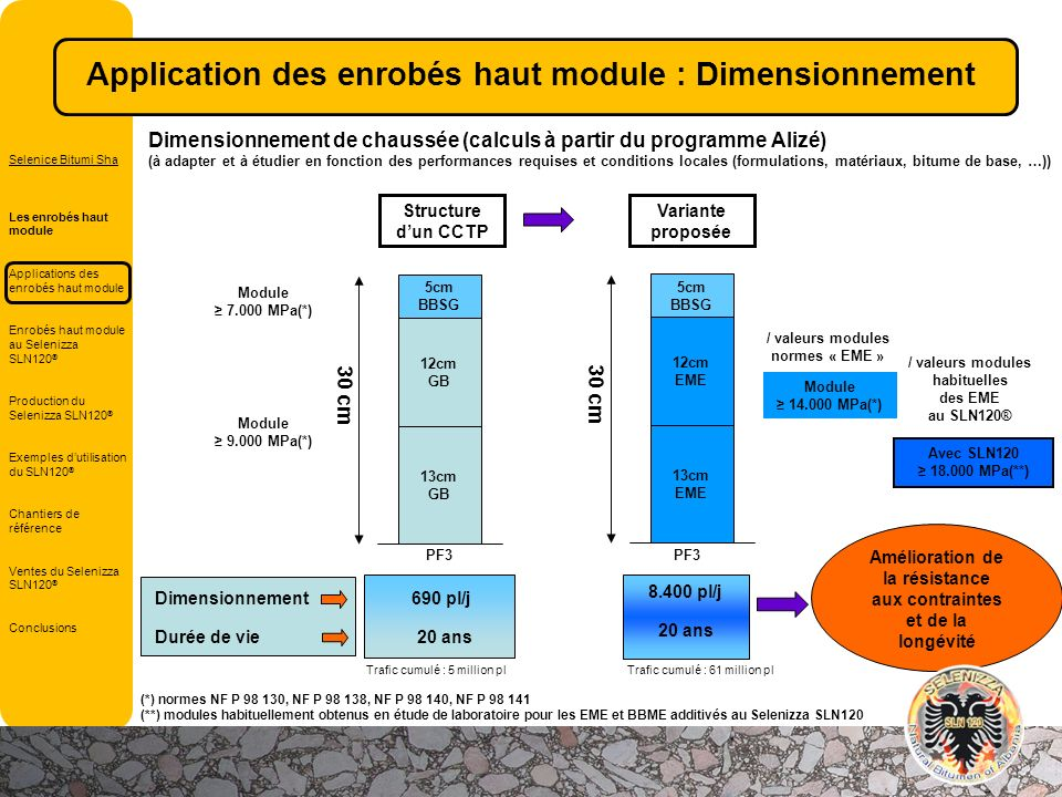 5cm BBSG 12cm GB 13cm GB PF3 30 cm Module 7.000 MPa(*) Module 9.000 MPa(*) Module 14.000 MPa(*) Structure dun CCTP Variante proposée Dimensionnement 6