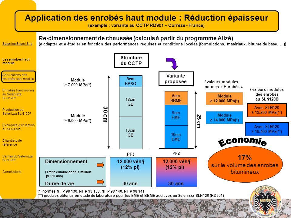 5cm BBSG 12cm GB 13cm GB PF3 6cm BBME 10cm EME PF2 9cm EME 30 cm 25 cm Module 7.000 MPa(*) Module 9.000 MPa(*) Module 12.000 MPa(*) Module 14.000 MPa(