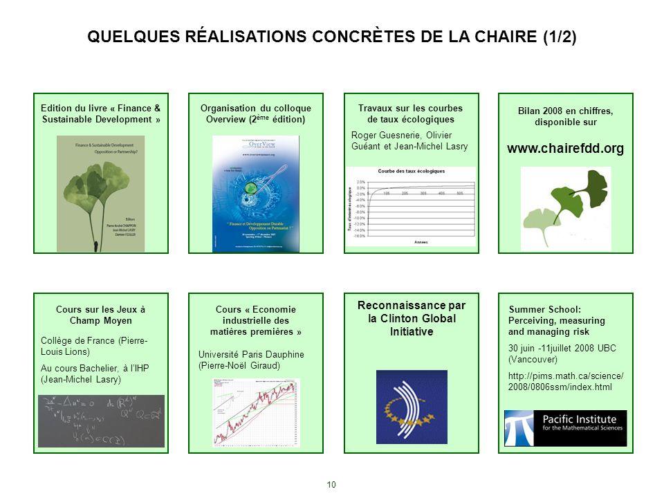 10 QUELQUES RÉALISATIONS CONCRÈTES DE LA CHAIRE (1/2) Edition du livre « Finance & Sustainable Development » Organisation du colloque Overview (2 ème