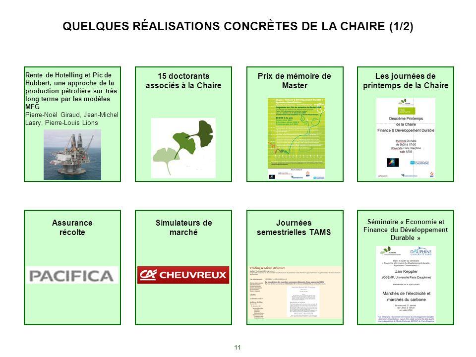 11 QUELQUES RÉALISATIONS CONCRÈTES DE LA CHAIRE (1/2) Rente de Hotelling et Pic de Hubbert, une approche de la production pétrolière sur très long ter