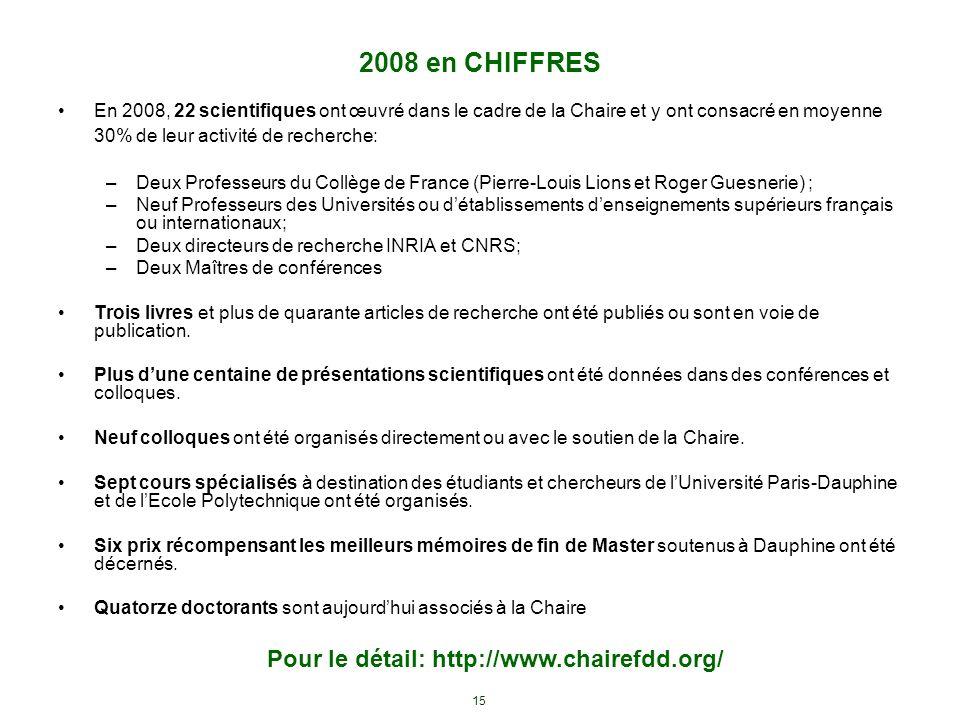 15 2008 en CHIFFRES En 2008, 22 scientifiques ont œuvré dans le cadre de la Chaire et y ont consacré en moyenne 30% de leur activité de recherche: –De