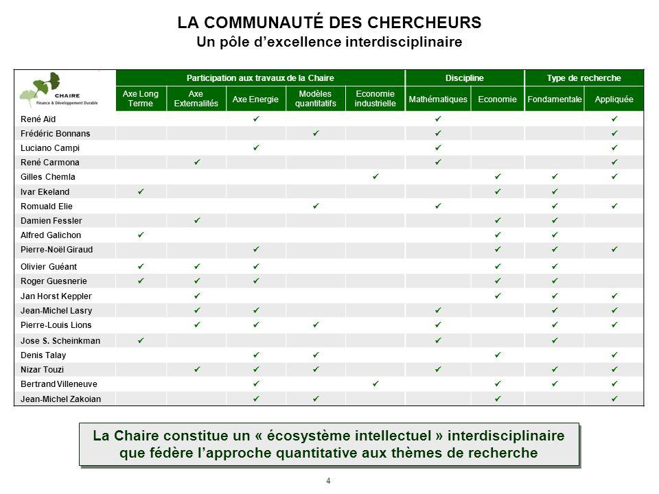 4 LA COMMUNAUTÉ DES CHERCHEURS Un pôle dexcellence interdisciplinaire La Chaire constitue un « écosystème intellectuel » interdisciplinaire que fédère