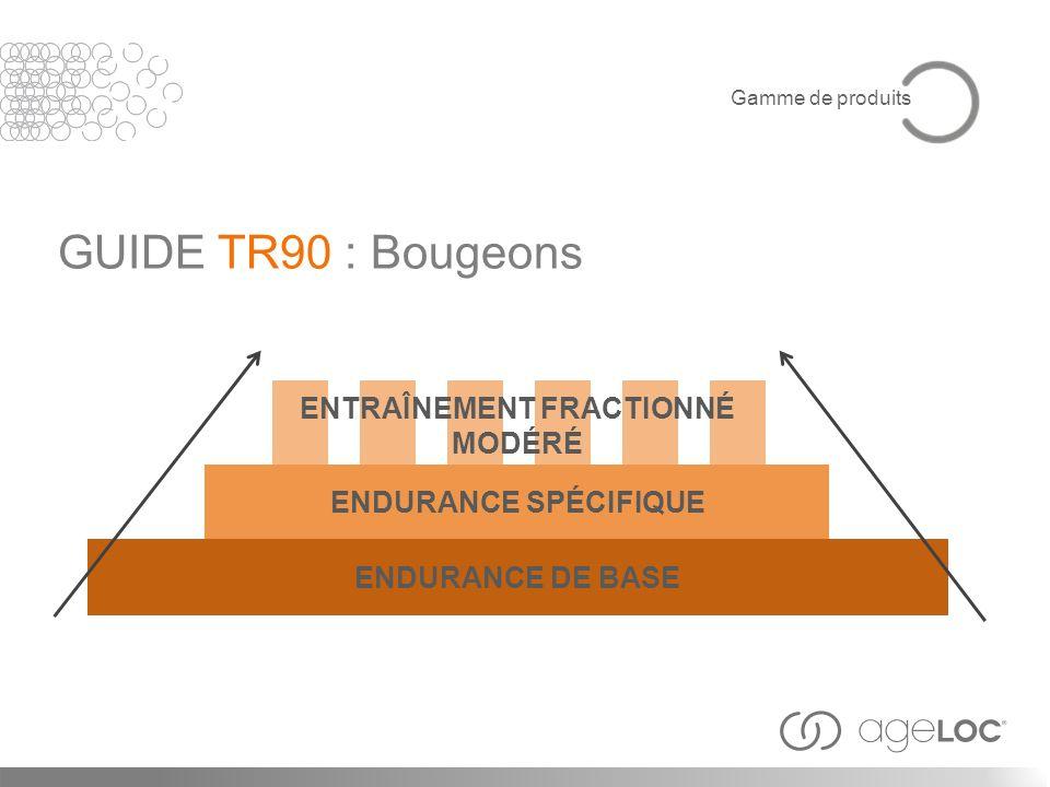 Gamme de produits GUIDE TR90 : Bougeons ENTRAÎNEMENT FRACTIONNÉ MODÉRÉ ENDURANCE SPÉCIFIQUE ENDURANCE DE BASE