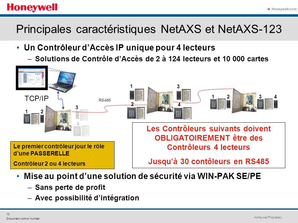 Honeywell Proprietary Honeywell.com 10 Document control number Un Contrôleur dAccès IP unique pour 4 lecteurs –Solutions de Contrôle dAccès de 2 à 124
