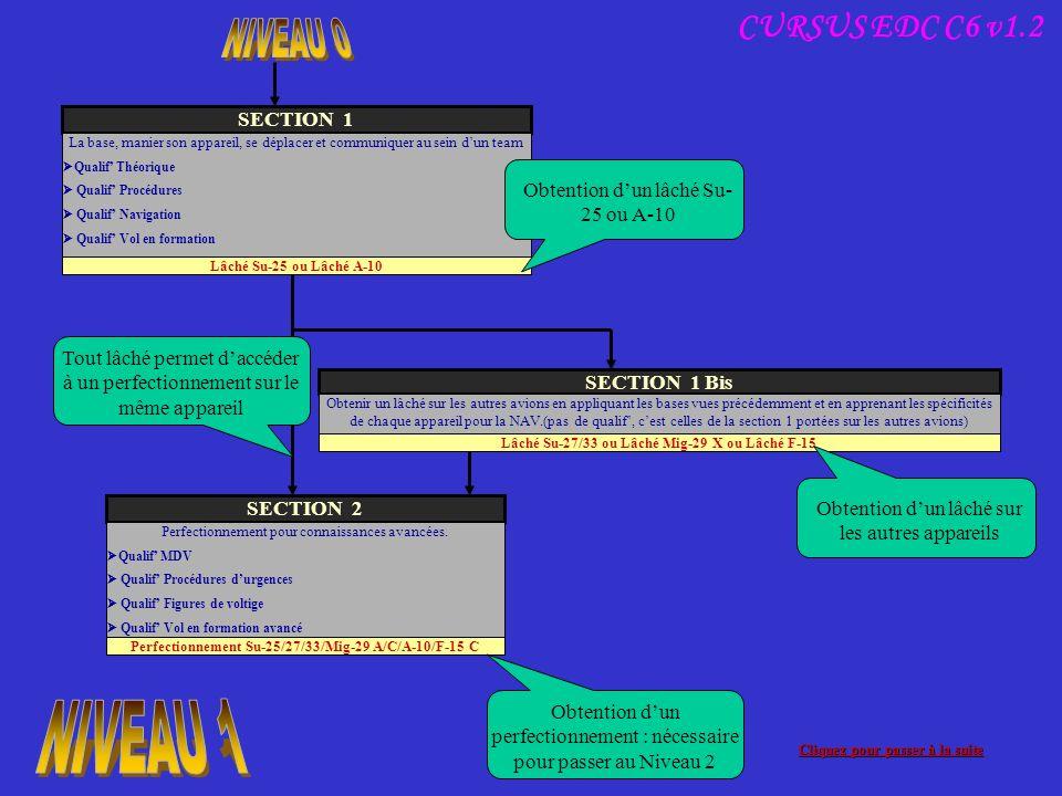 CURSUS EDC C6 v1.2 SECTION 1 La base, manier son appareil, se déplacer et communiquer au sein dun team Qualif Théorique Qualif Procédures Qualif Navig