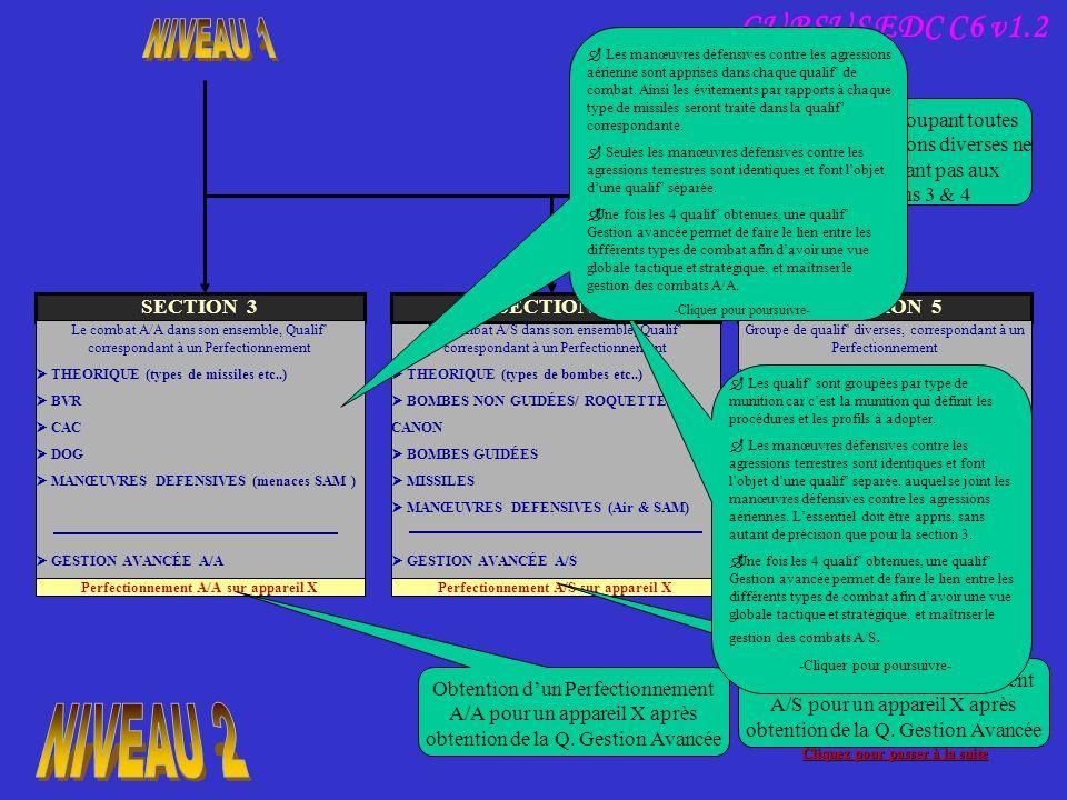 CURSUS EDC C6 v1.2 Perfectionnement A/A sur appareil XPerfectionnement A/S sur appareil X SECTION 3 Le combat A/A dans son ensemble, Qualif correspond