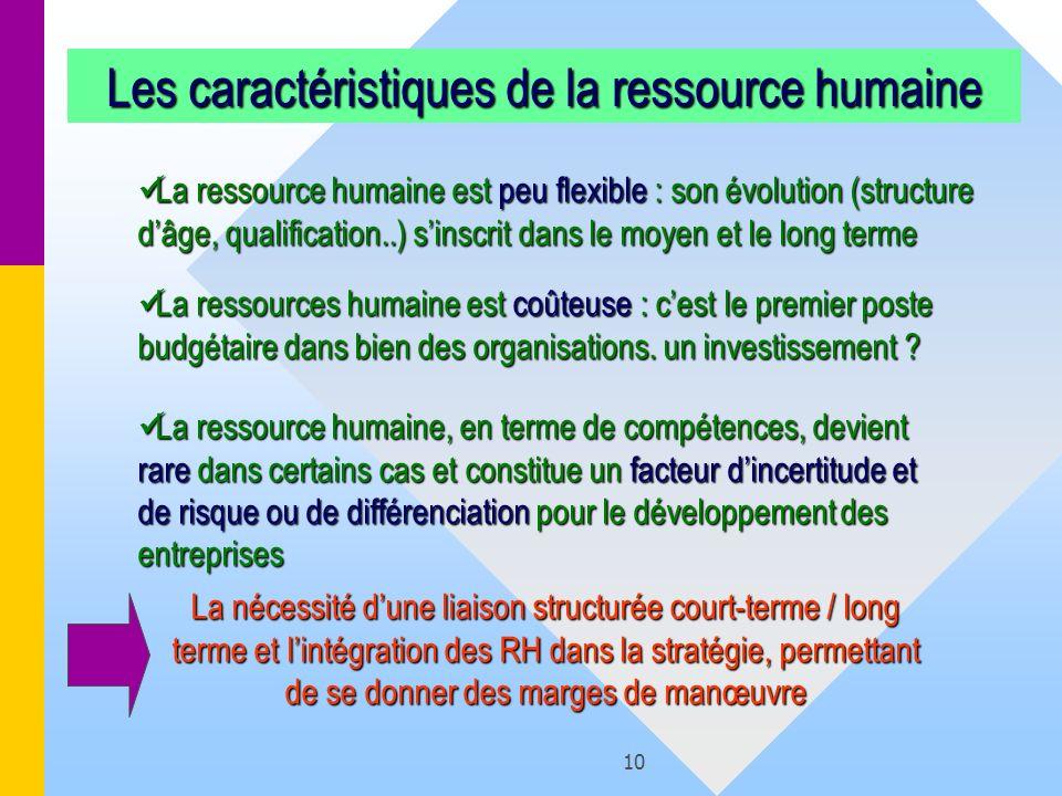 10 Les caractéristiques de la ressource humaine La ressource humaine est peu flexible : son évolution (structure dâge, qualification..) sinscrit dans