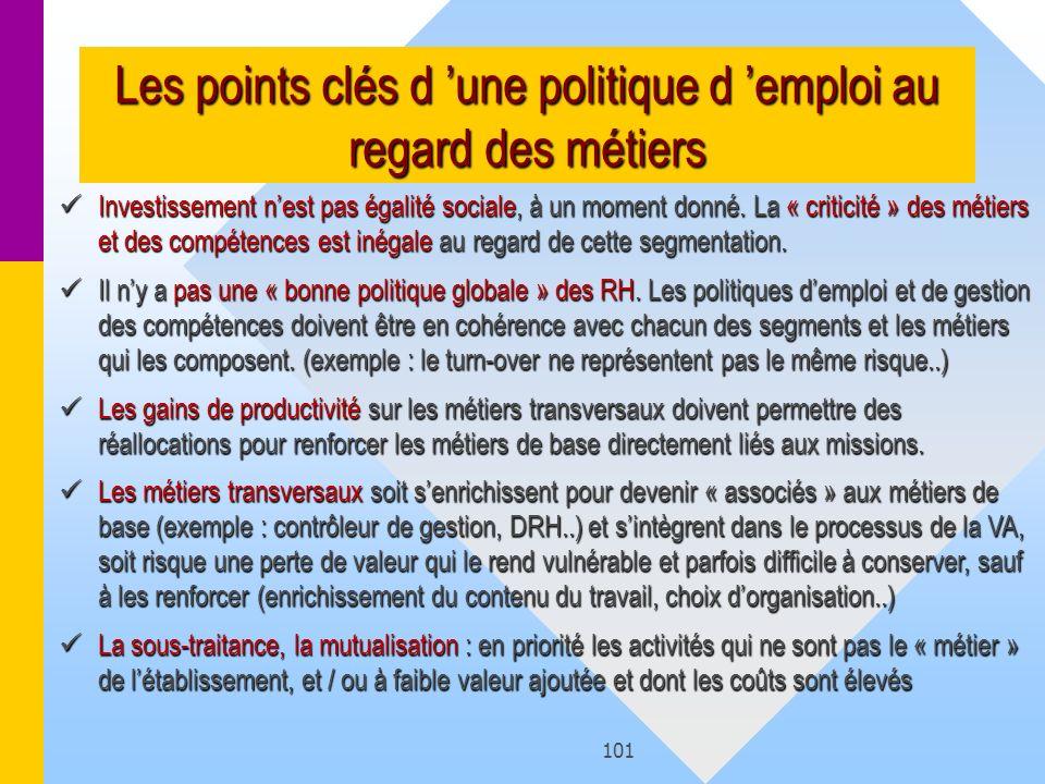 101 Les points clés d une politique d emploi au regard des métiers Investissement nest pas égalité sociale, à un moment donné. La « criticité » des mé
