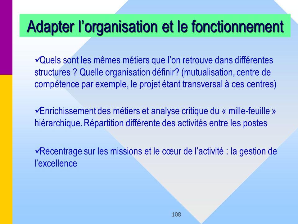 108 Adapter lorganisation et le fonctionnement Quels sont les mêmes métiers que lon retrouve dans différentes structures ? Quelle organisation définir