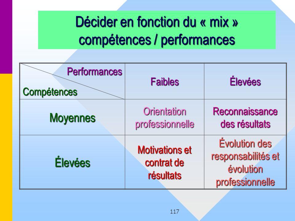 117 Décider en fonction du « mix » compétences / performances PerformancesCompétences FaiblesÉlevées Moyennes Orientation professionnelle Reconnaissan