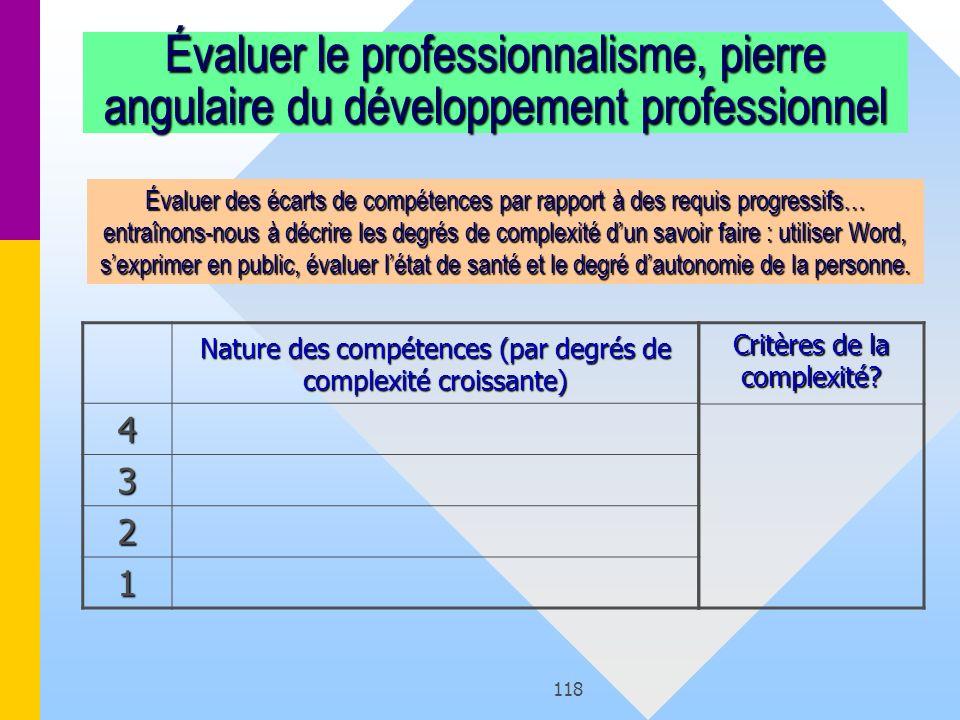 118 Évaluer le professionnalisme, pierre angulaire du développement professionnel Nature des compétences (par degrés de complexité croissante) 4 3 2 1