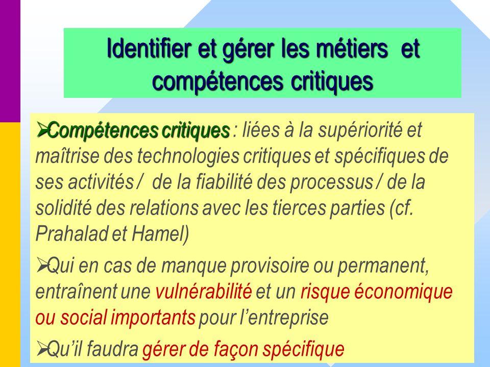 129 Identifier et gérer les métiers et compétences critiques Compétences critiques Compétences critiques : liées à la supériorité et maîtrise des tech