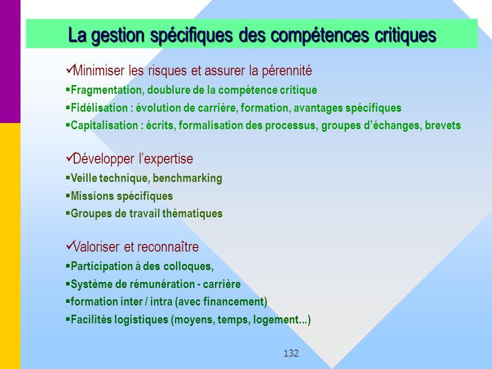 132 La gestion spécifiques des compétences critiques Minimiser les risques et assurer la pérennité Fragmentation, doublure de la compétence critique F