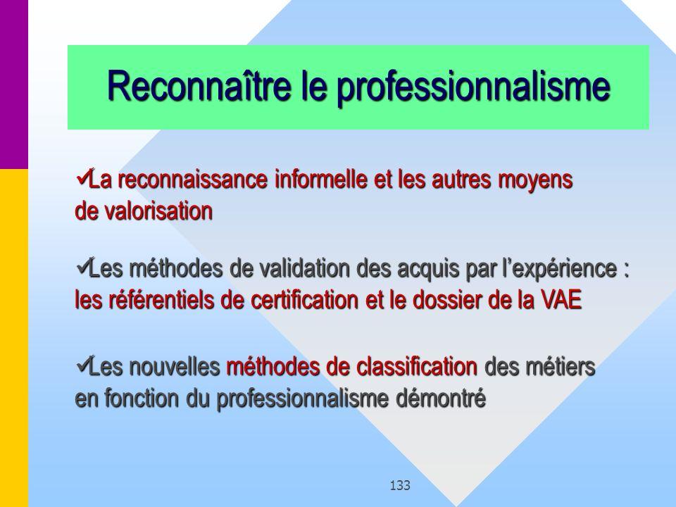 133 Reconnaître le professionnalisme Les méthodes de validation des acquis par lexpérience : les référentiels de certification et le dossier de la VAE