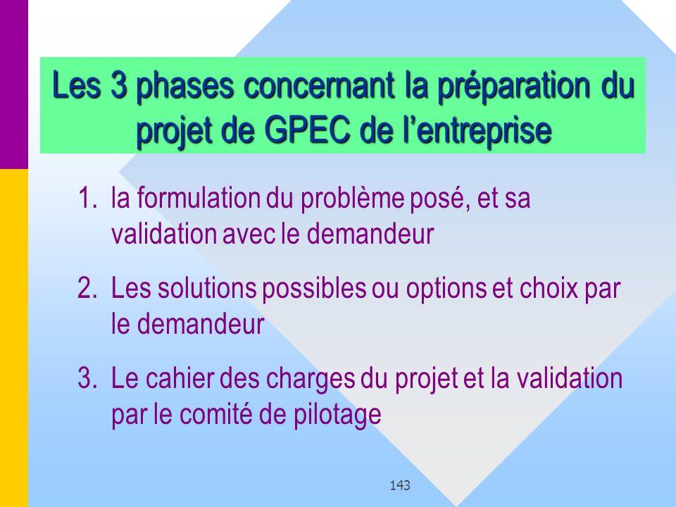 143 Les 3 phases concernant la préparation du projet de GPEC de lentreprise 1.la formulation du problème posé, et sa validation avec le demandeur 2.Le