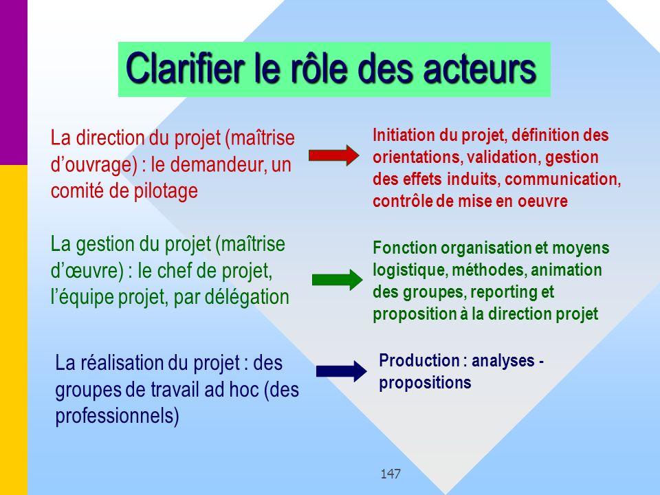 147 Clarifier le rôle des acteurs La direction du projet (maîtrise douvrage) : le demandeur, un comité de pilotage La gestion du projet (maîtrise dœuv