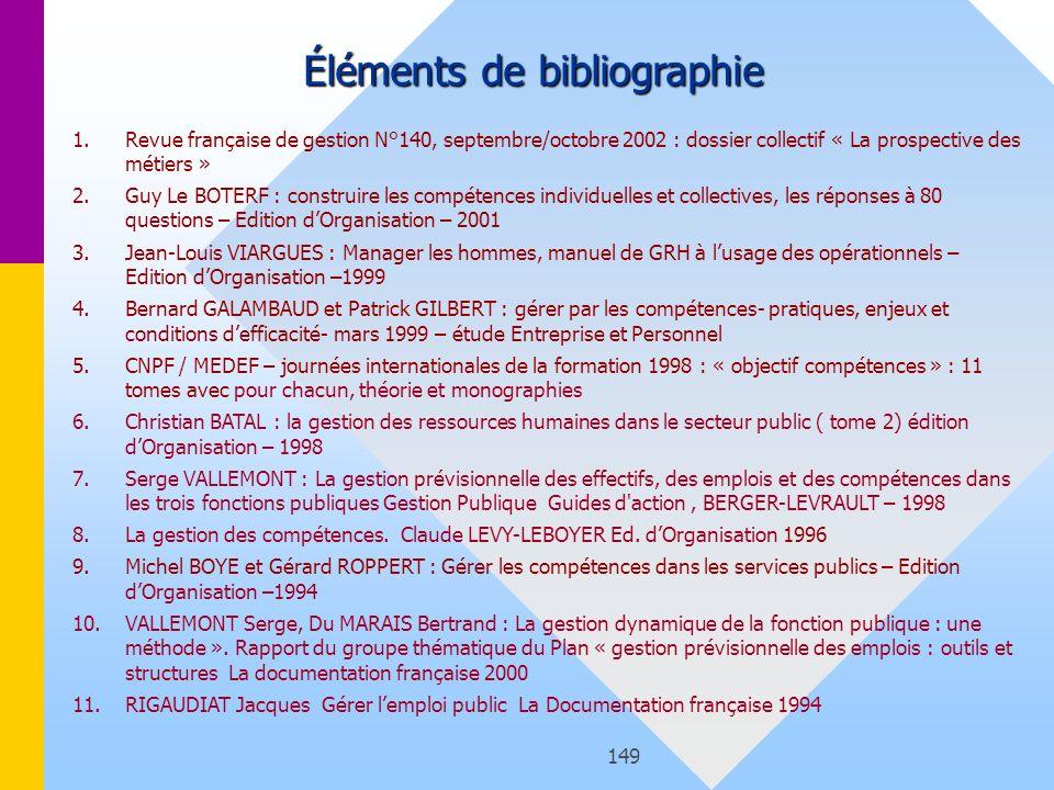 149 Éléments de bibliographie 1.Revue française de gestion N°140, septembre/octobre 2002 : dossier collectif « La prospective des métiers » 2.Guy Le B